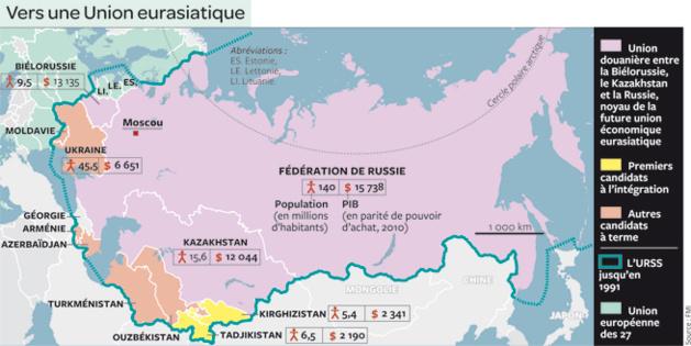 Le projet d'Union Economique Eurasiatique. Crédit : Courrier International