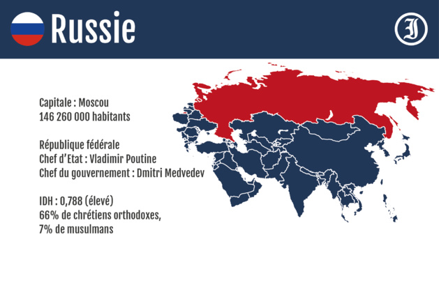 L'Iran et la Russie signent un accord « pétrole contre marchandises »