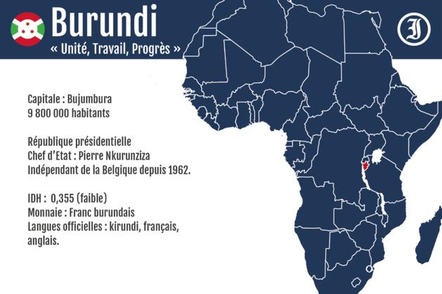 Burundi : des civils fuient le pays