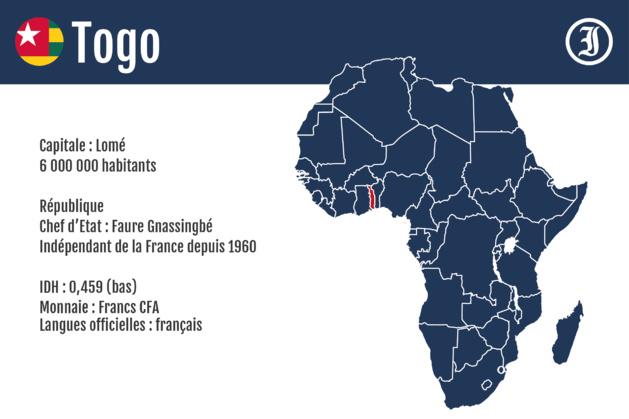 55ème anniversaire de l'indépendance du Togo