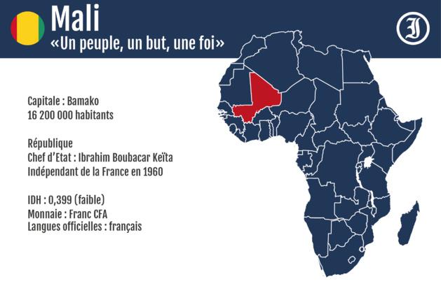 Mali : le programme du Premier ministre adopté