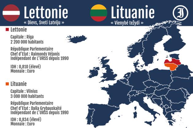 La Lituanie et la Lettonie coopèrent en matière de défense militaire