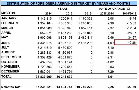 Crédit Ministère de la Culture et du Tourisme turc - capture d'écran