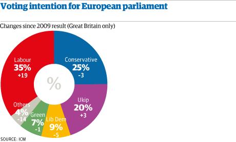 À deux mois des élections, le Royaume-Uni se prépare-t-il un avenir européen ?