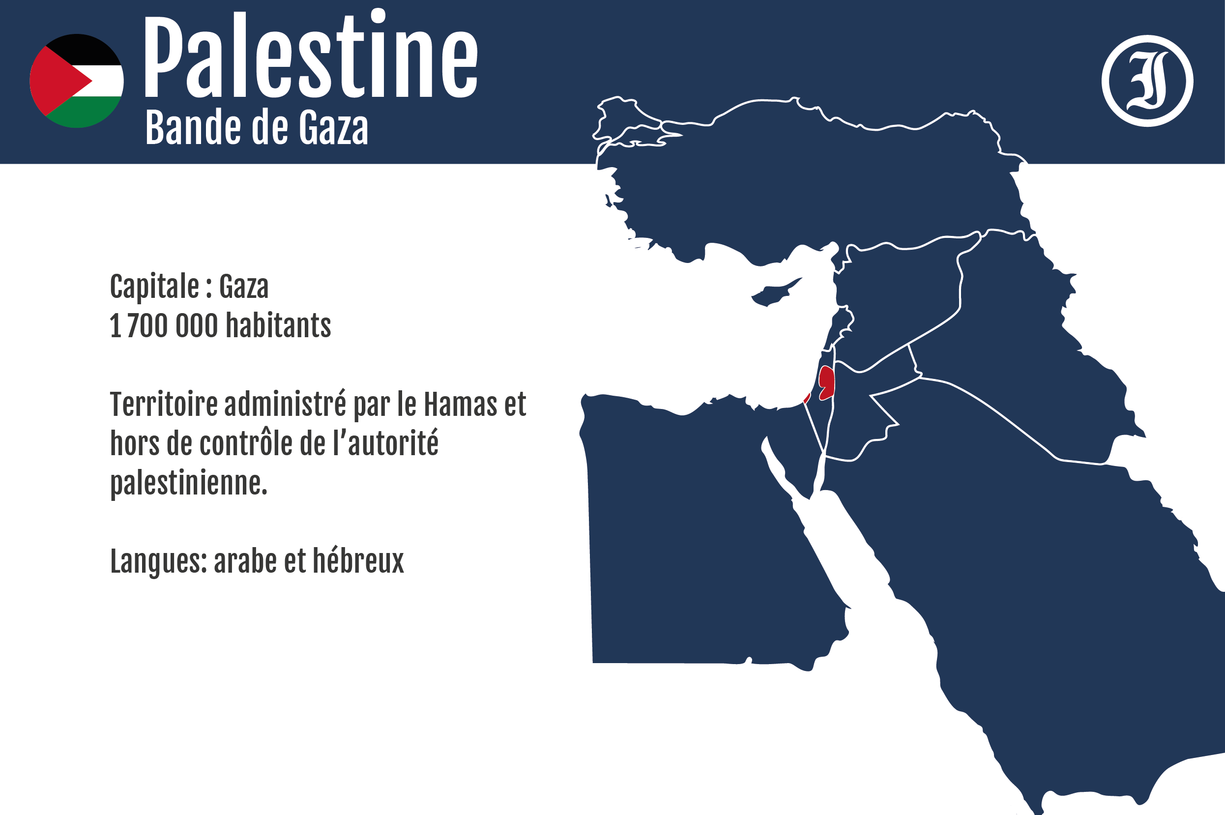 Raid militaire israélien à Gaza