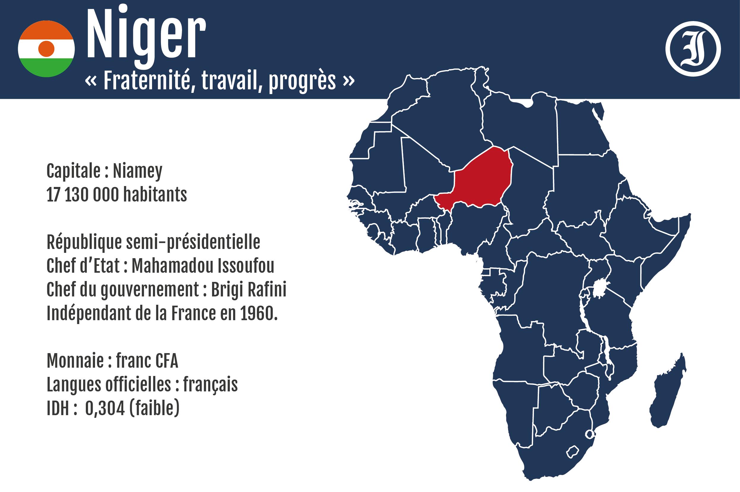 Épidemie de méningite au Niger