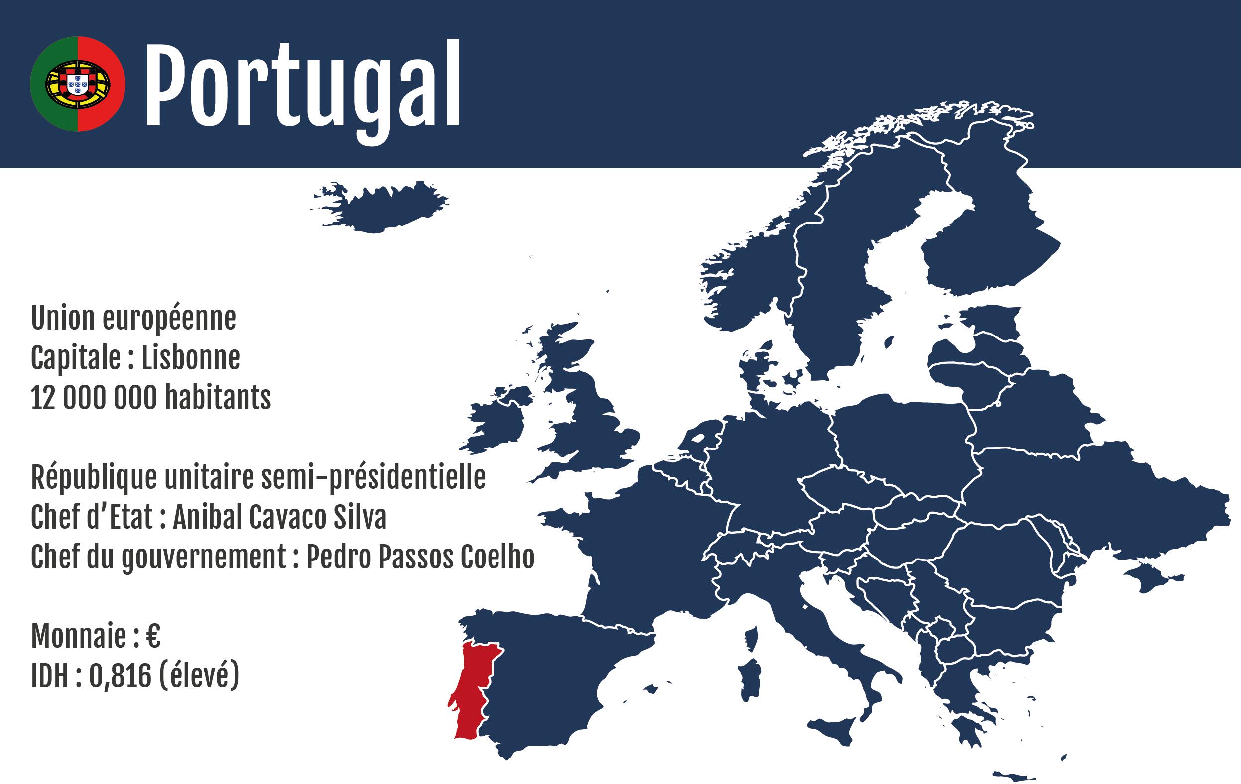 Caritas dénonce la situation précaire du Portugal