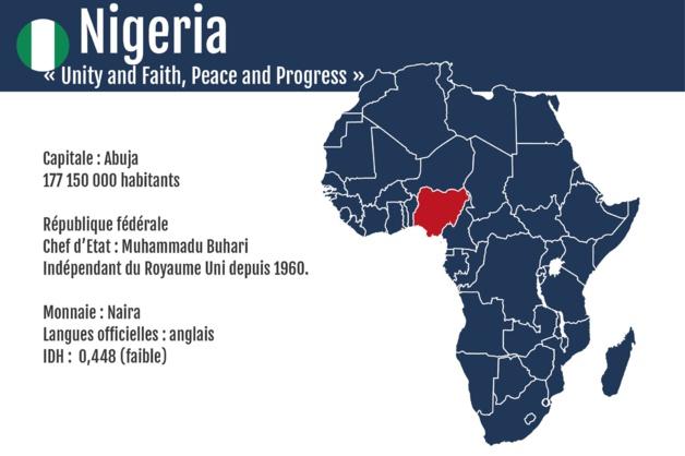 Nigéria : une attaque de Boko Haram fait 9 morts