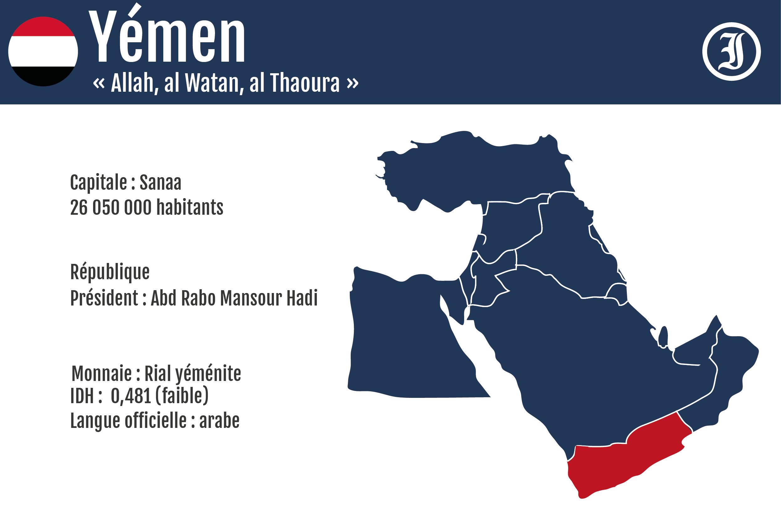 Conflit au Yémen : premier dialogue entre l'Iran et l'Arabie saoudite