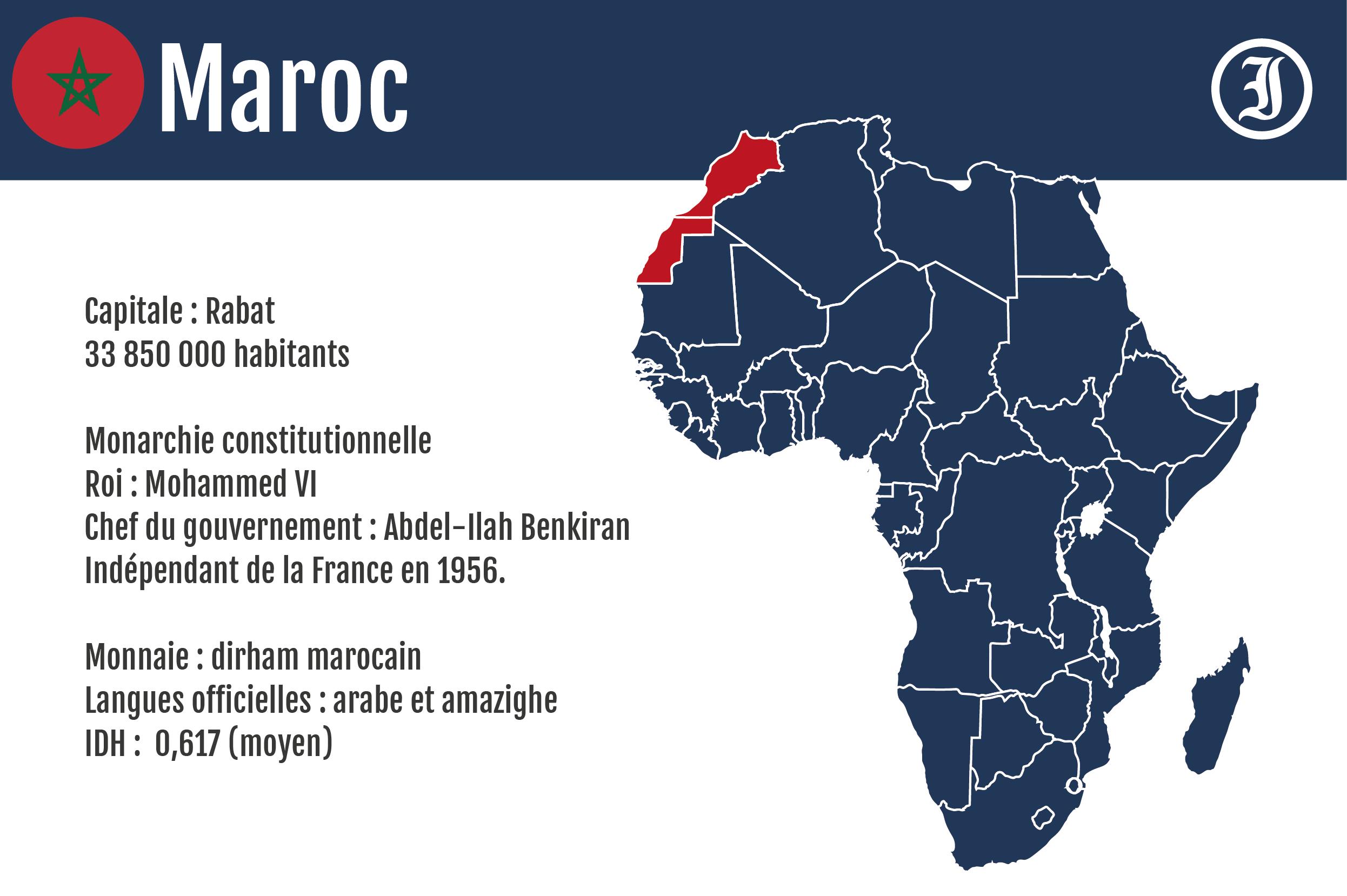 Maroc : ouverture du procès de deux homosexuels