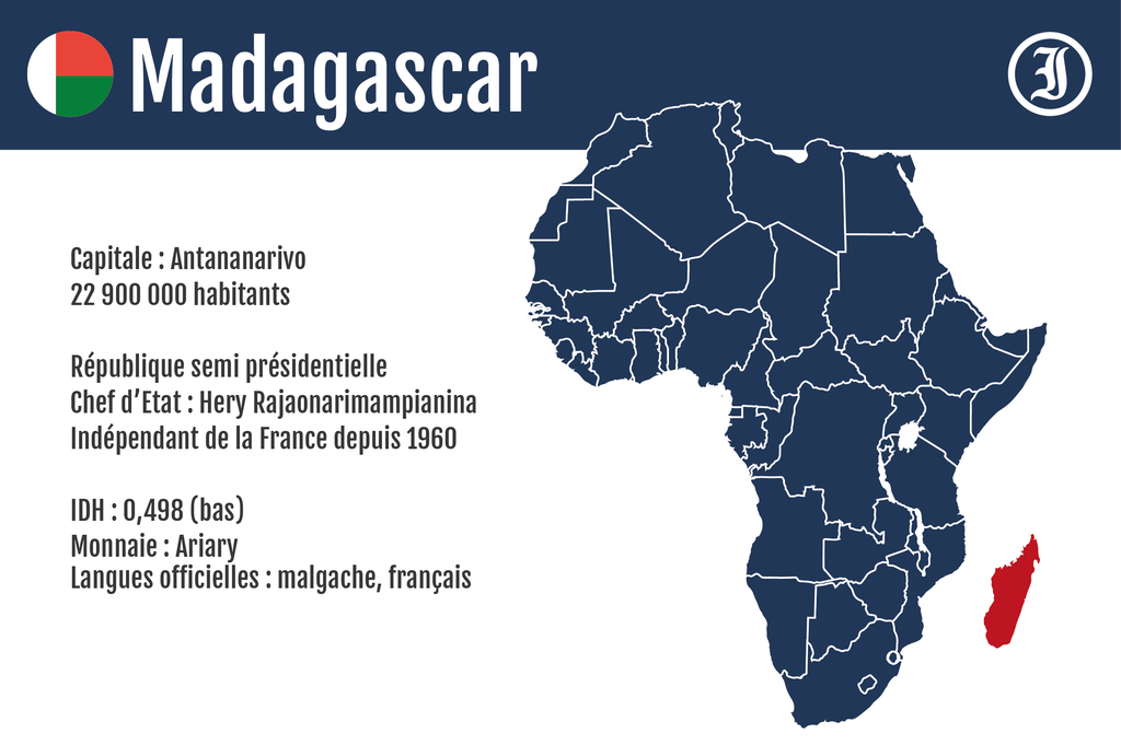 Madagascar, fin de la crise institutionnelle ?