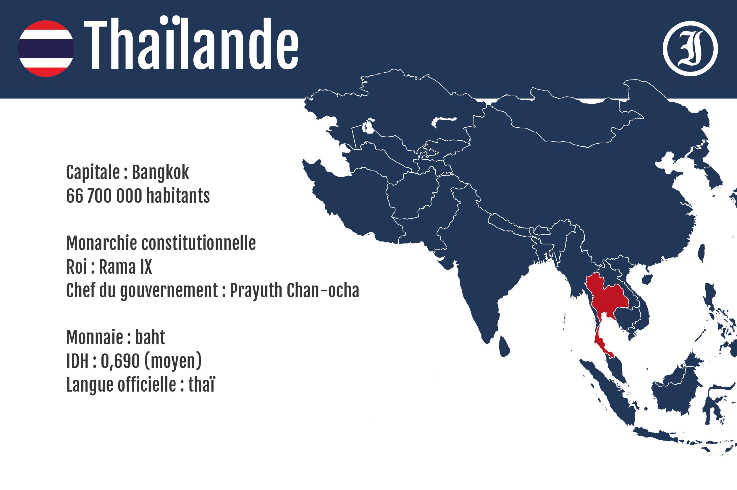 Thaïlande : procès de deux journalistes dénonçant le trafic humain