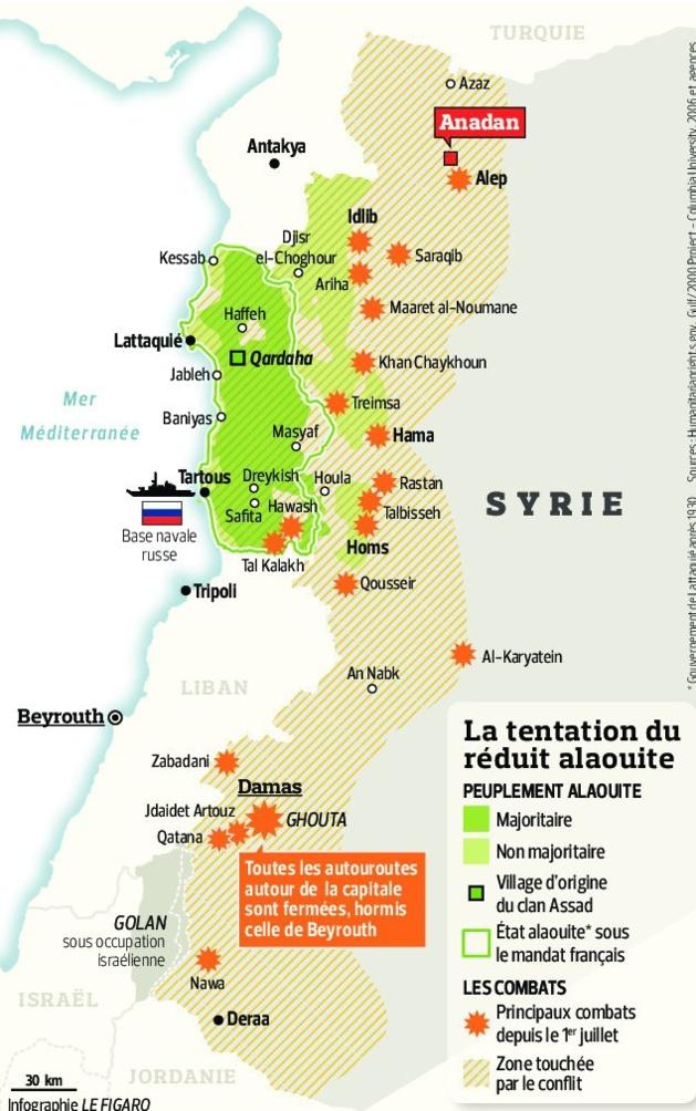 Crédito Le Figaro, 2012