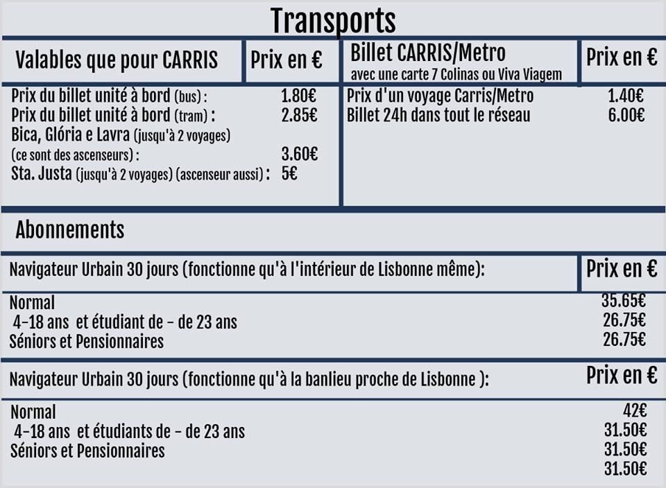 Exemple de grille tarifaire des transports publics à Lisbonne - Source : www.carris.pt