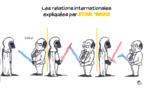 Les relations internationales expliquées par Star Wars