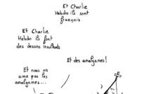 Les manifestations anti-Charlie Hebdo dégénèrent au Niger